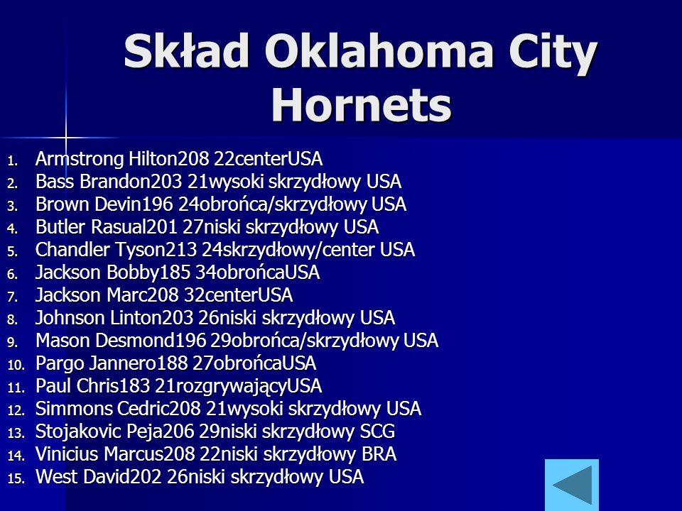 Skład Oklahoma City Hornets 1. Armstrong Hilton208 22centerUSA 2. Bass Brandon203 21wysoki skrzydłowy USA 3. Brown Devin196 24obrońca/skrzydłowy USA 4