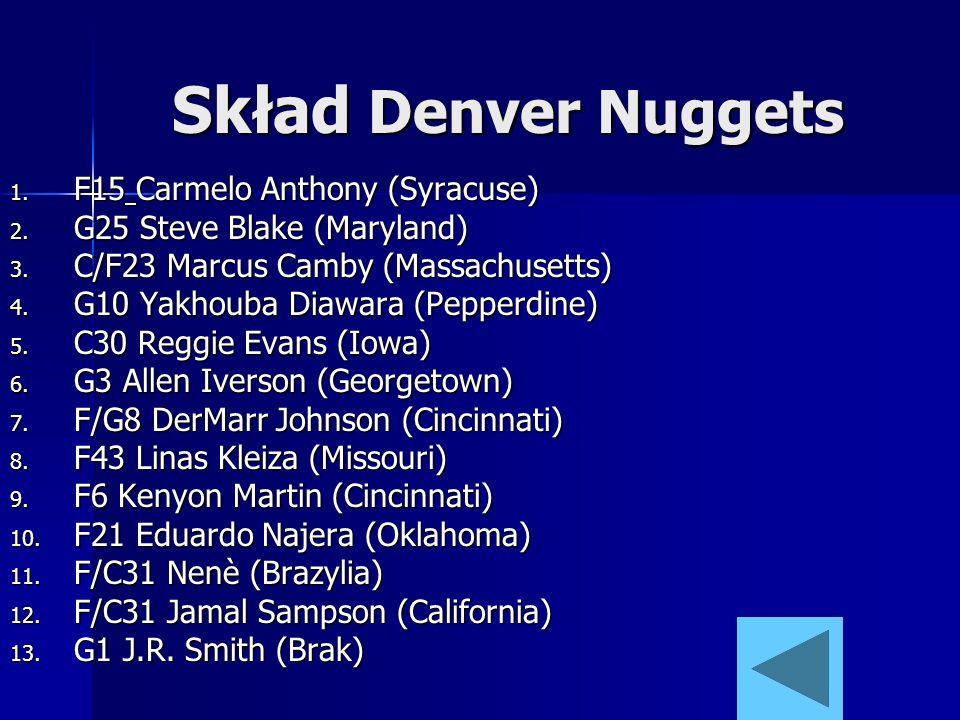 Skład Denver Nuggets 1. F15 Carmelo Anthony (Syracuse) 2. G25 Steve Blake (Maryland) 3. C/F23 Marcus Camby (Massachusetts) 4. G10 Yakhouba Diawara (Pe