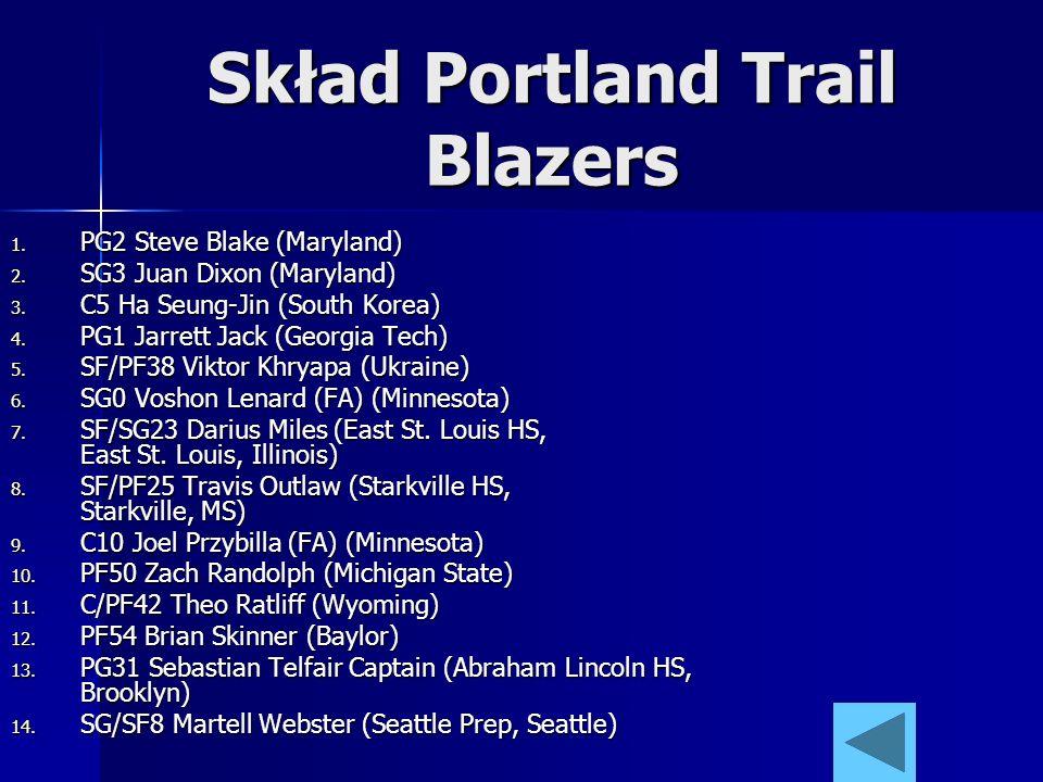 Skład Portland Trail Blazers 1. PG2 Steve Blake (Maryland) 2. SG3 Juan Dixon (Maryland) 3. C5 Ha Seung-Jin (South Korea) 4. PG1 Jarrett Jack (Georgia