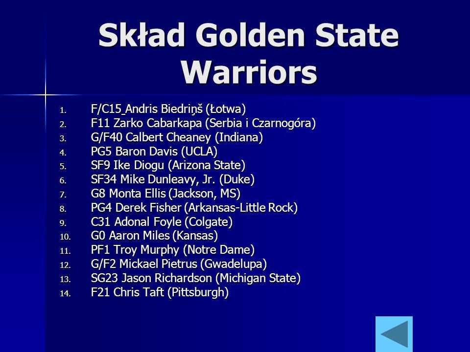 Skład Golden State Warriors 1. F/C15 Andris Biedriņš (Łotwa) 2. F11 Zarko Cabarkapa (Serbia i Czarnogóra) 3. G/F40 Calbert Cheaney (Indiana) 4. PG5 Ba