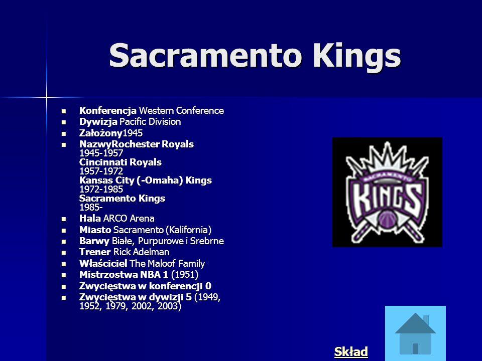 Sacramento Kings Konferencja Western Conference Konferencja Western Conference Dywizja Pacific Division Dywizja Pacific Division Założony1945 Założony