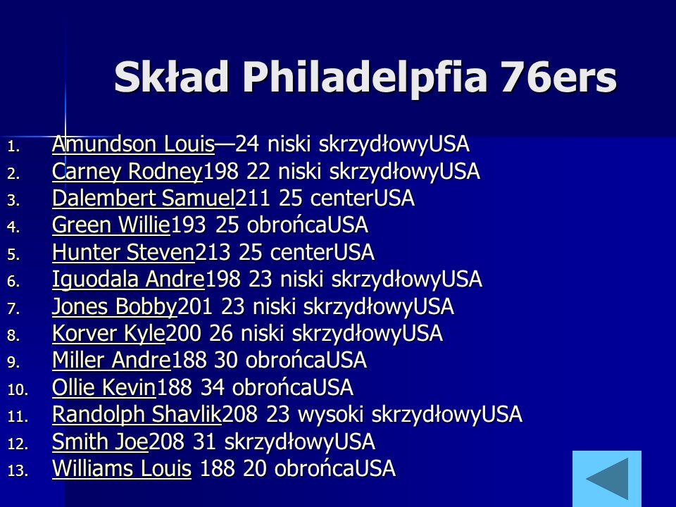 Skład Philadelpfia 76ers 1. Amundson Louis24 niski skrzydłowyUSA Amundson Louis Amundson Louis 2. Carney Rodney198 22 niski skrzydłowyUSA Carney Rodne