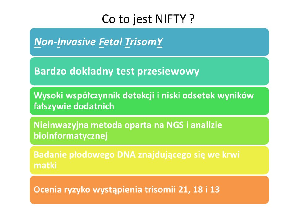 Co to jest NIFTY .