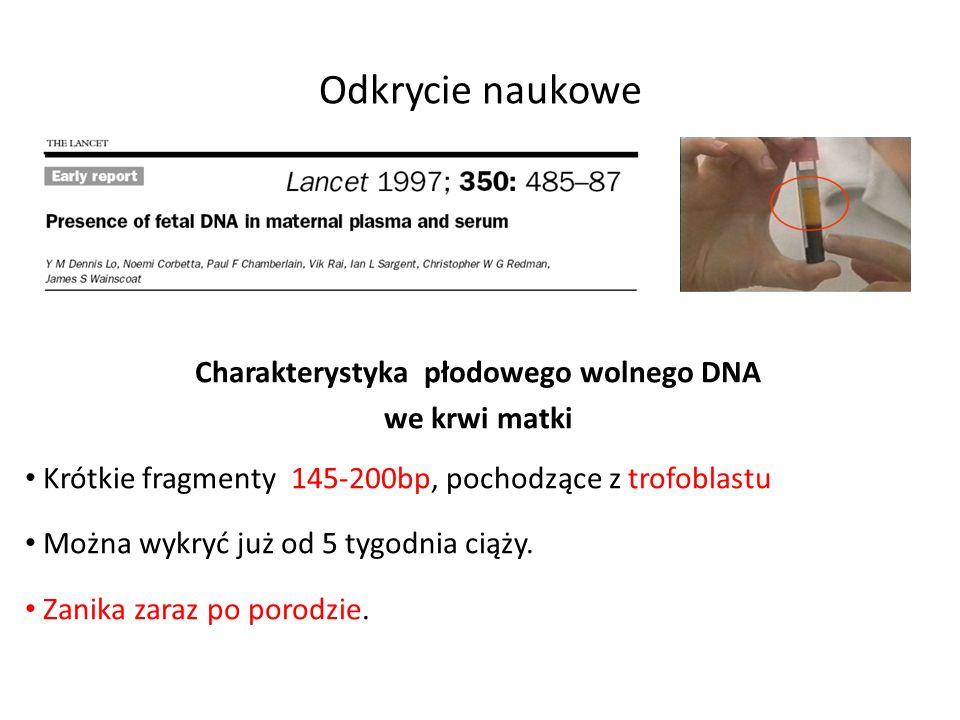 Odkrycie naukowe Charakterystyka płodowego wolnego DNA we krwi matki Krótkie fragmenty 145-200bp, pochodzące z trofoblastu Można wykryć już od 5 tygod
