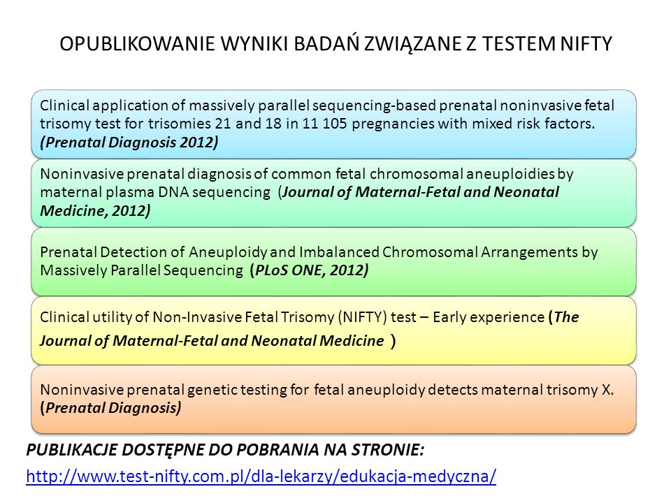 OPUBLIKOWANIE WYNIKI BADAŃ ZWIĄZANE Z TESTEM NIFTY Clinical application of massively parallel sequencing-based prenatal noninvasive fetal trisomy test for trisomies 21 and 18 in 11105 pregnancies with mixed risk factors.