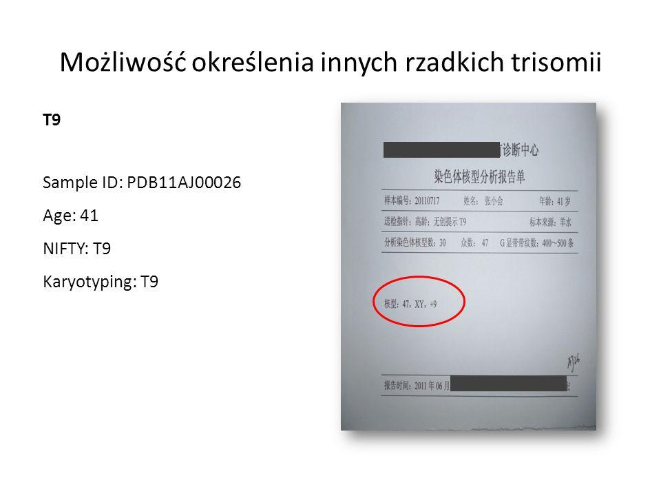 Możliwość określenia innych rzadkich trisomii T9 Sample ID: PDB11AJ00026 Age: 41 NIFTY: T9 Karyotyping: T9