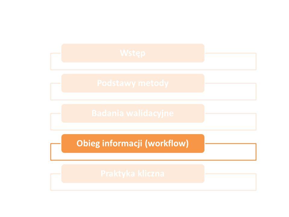 WstępPodstawy metodyBadania walidacyjneObieg informacji (workflow)Praktyka kliczna