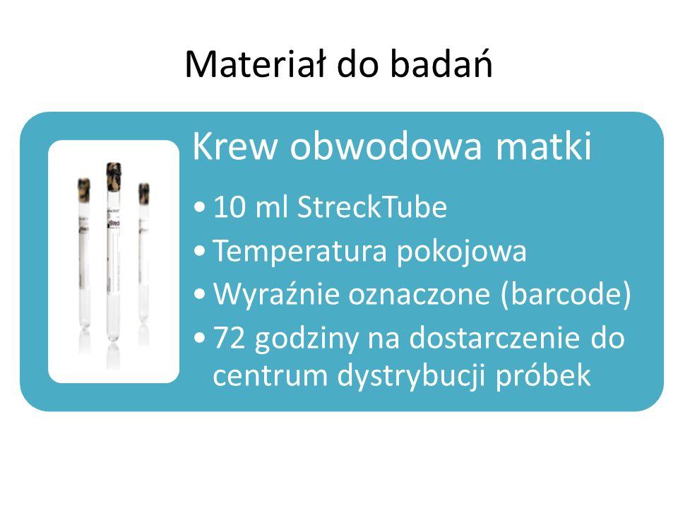 Materiał do badań Krew obwodowa matki 10 ml StreckTube Temperatura pokojowa Wyraźnie oznaczone (barcode) 72 godziny na dostarczenie do centrum dystryb