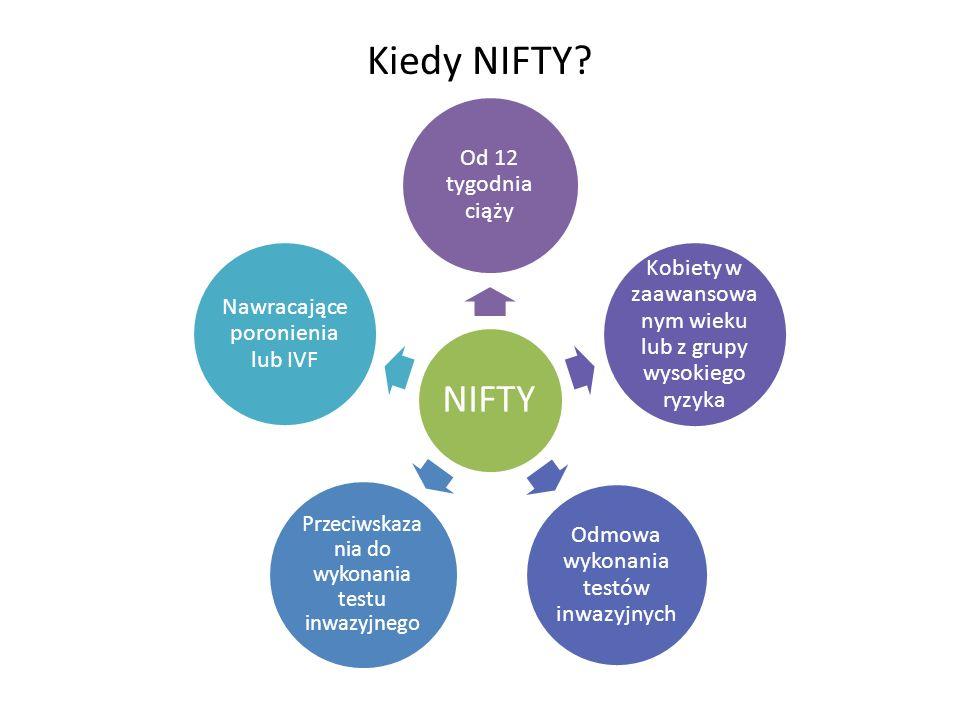 Kiedy NIFTY? NIFTY Od 12 tygodnia ciąży Kobiety w zaawansowa nym wieku lub z grupy wysokiego ryzyka Odmowa wykonania testów inwazyjnych Przeciwskaza n