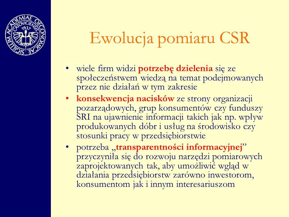 Na gruncie polskim nie istnieje jeden konkurs, który oceniałby całościowo politykę i wyniki w obszarze SOB, choć pojawia się coraz więcej inicjatyw, w których przedsiębiorstwo może otrzymać nagrodę za współpracę z organizacją pozarządową lub zaangażowanie społeczne.