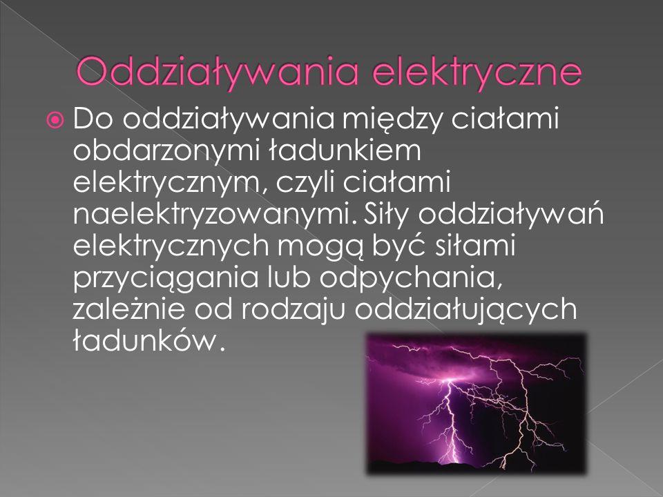 Do oddziaływania między ciałami obdarzonymi ładunkiem elektrycznym, czyli ciałami naelektryzowanymi. Siły oddziaływań elektrycznych mogą być siłami pr
