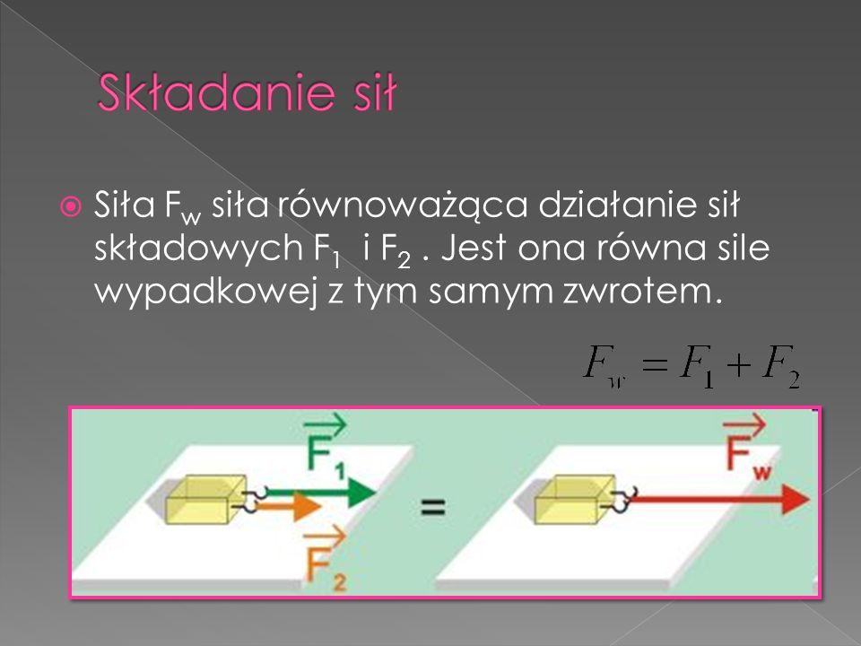 Siła F w siła równoważąca działanie sił składowych F 1 i F 2. Jest ona równa sile wypadkowej z tym samym zwrotem.