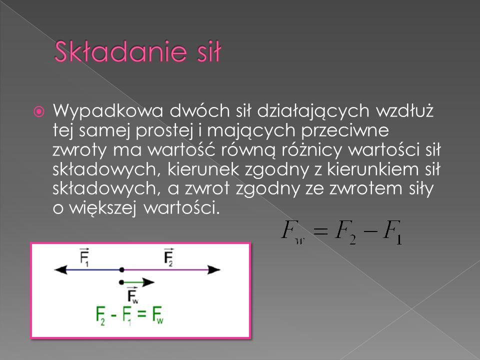Wypadkowa dwóch sił działających wzdłuż tej samej prostej i mających przeciwne zwroty ma wartość równą różnicy wartości sił składowych, kierunek zgodn