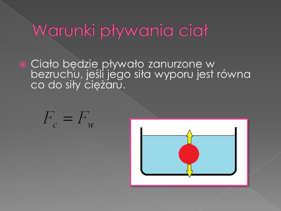 Ciało będzie pływało zanurzone w bezruchu, jeśli jego siła wyporu jest równa co do siły ciężaru.