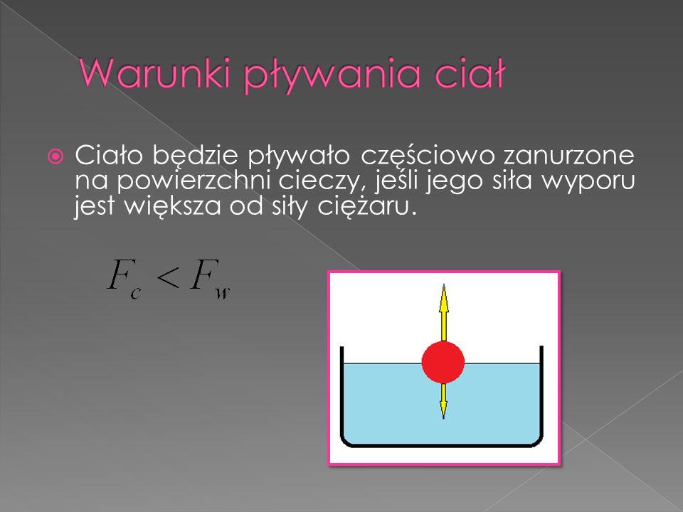 Ciało będzie pływało częściowo zanurzone na powierzchni cieczy, jeśli jego siła wyporu jest większa od siły ciężaru.