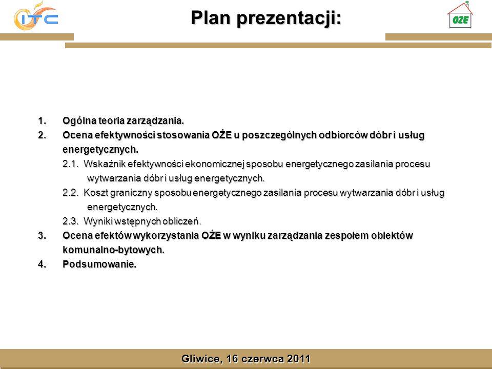 Gliwice, Lipiec 2008 Plan prezentacji: 1.Ogólna teoria zarządzania.