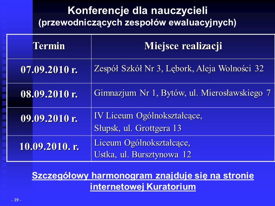 Konferencje dla nauczycieli (przewodniczących zespołów ewaluacyjnych) - 19 - Szczegółowy harmonogram znajduje się na stronie internetowej Kuratorium Termin Miejsce realizacji 07.09.2010 r.