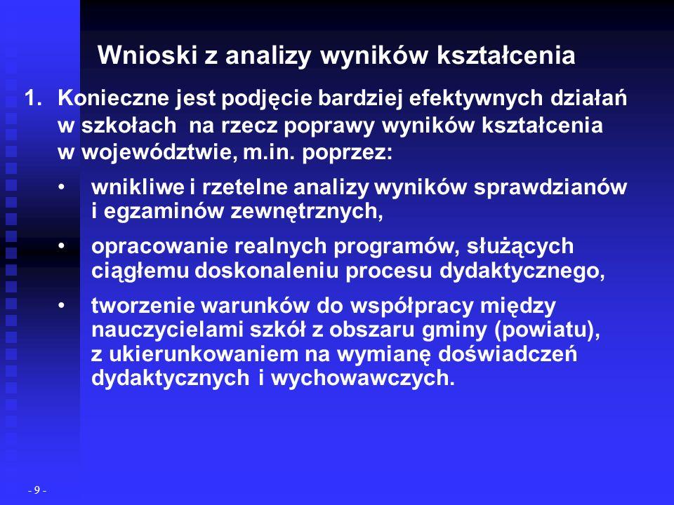 Wnioski z analizy wyników kształcenia 1.Konieczne jest podjęcie bardziej efektywnych działań w szkołach na rzecz poprawy wyników kształcenia w województwie, m.in.