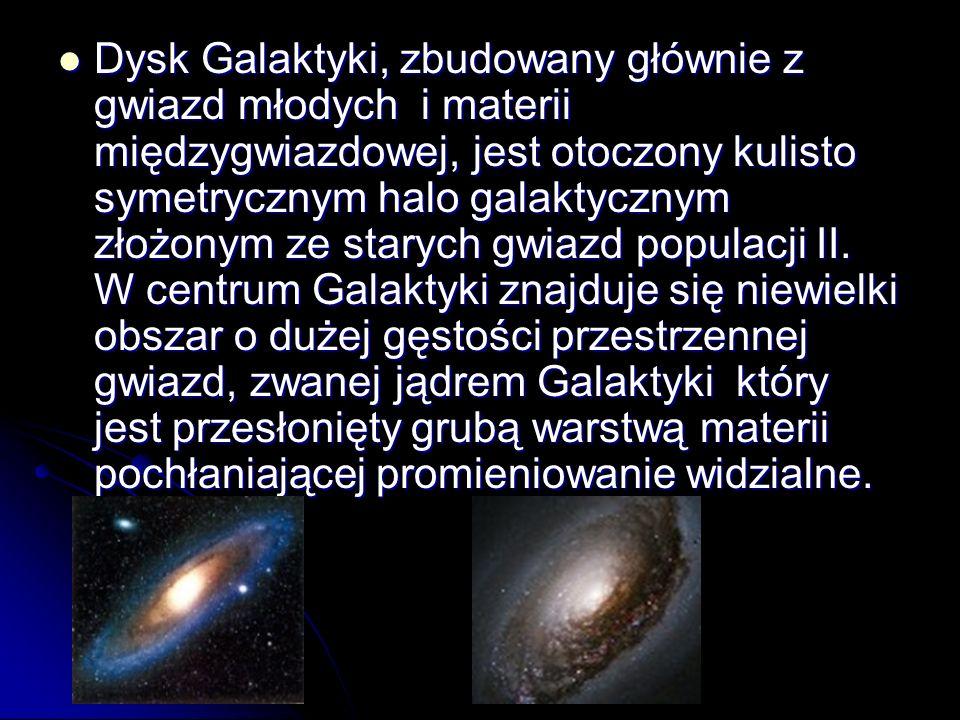 Dysk Galaktyki, zbudowany głównie z gwiazd młodych i materii międzygwiazdowej, jest otoczony kulisto symetrycznym halo galaktycznym złożonym ze staryc