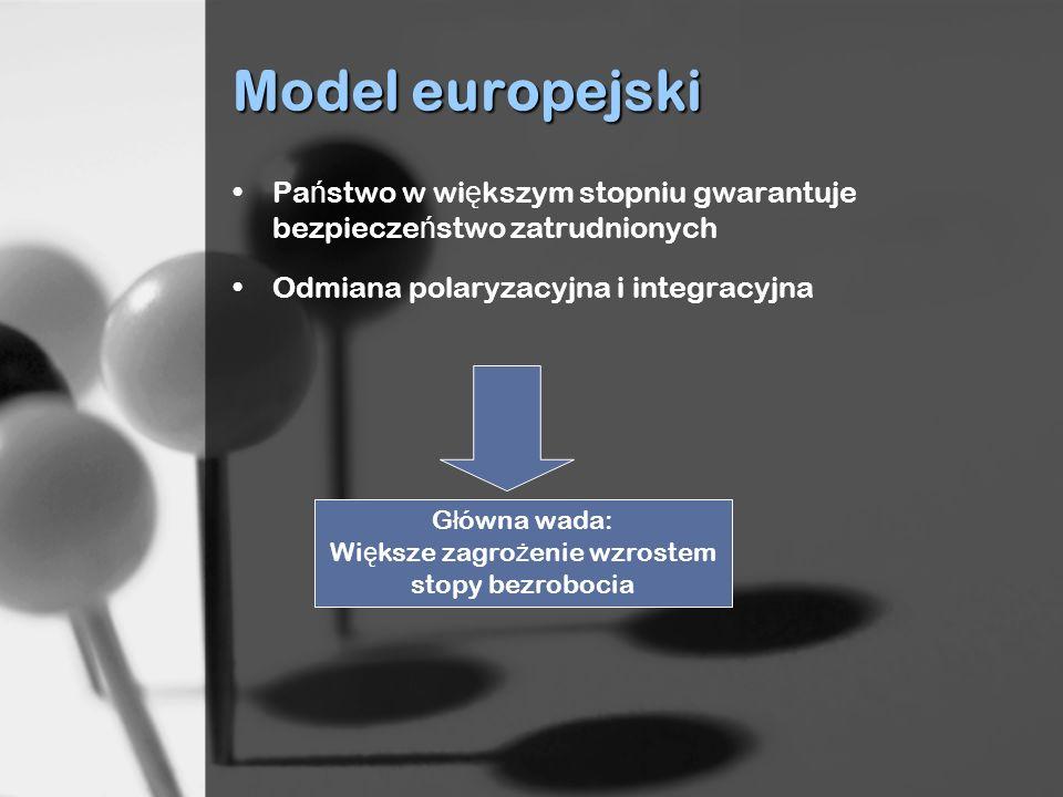 Model europejski Pa ń stwo w wi ę kszym stopniu gwarantuje bezpiecze ń stwo zatrudnionych Odmiana polaryzacyjna i integracyjna G ł ówna wada: Wi ę ksz