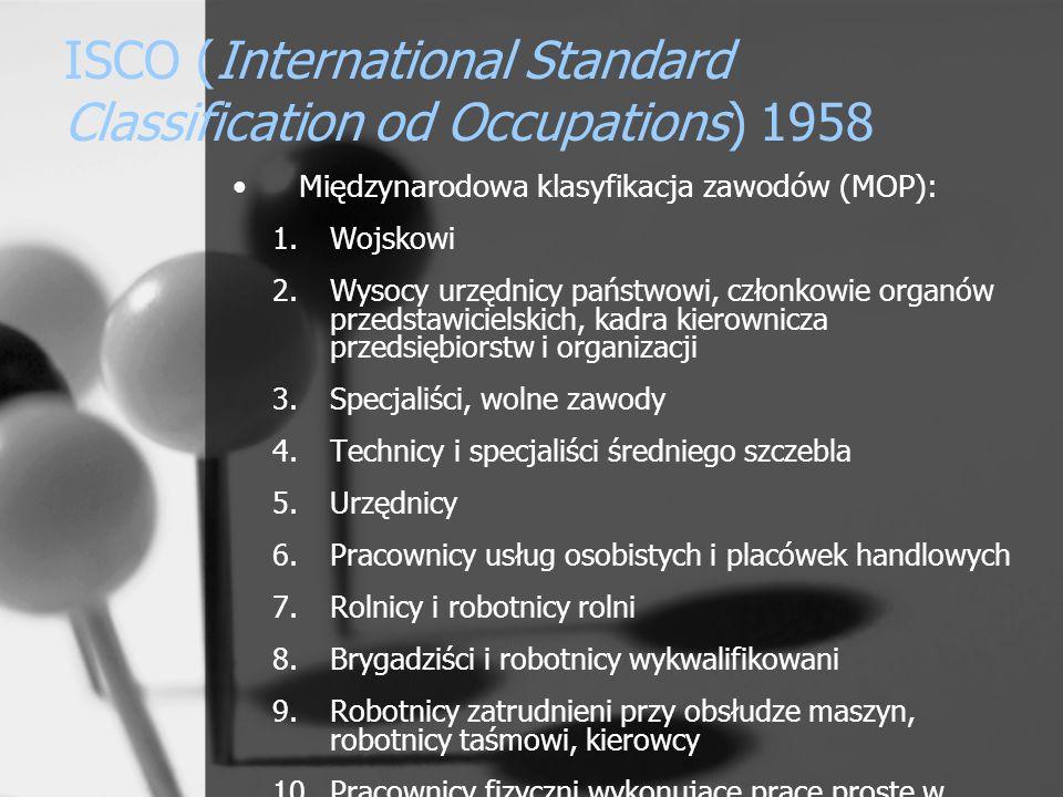ISCO (International Standard Classification od Occupations) 1958 Międzynarodowa klasyfikacja zawodów (MOP): 1.Wojskowi 2.Wysocy urzędnicy państwowi, członkowie organów przedstawicielskich, kadra kierownicza przedsiębiorstw i organizacji 3.Specjaliści, wolne zawody 4.Technicy i specjaliści średniego szczebla 5.Urzędnicy 6.Pracownicy usług osobistych i placówek handlowych 7.Rolnicy i robotnicy rolni 8.Brygadziści i robotnicy wykwalifikowani 9.Robotnicy zatrudnieni przy obsłudze maszyn, robotnicy taśmowi, kierowcy 10.Pracownicy fizyczni wykonujące prace proste w produkcji i usługach.