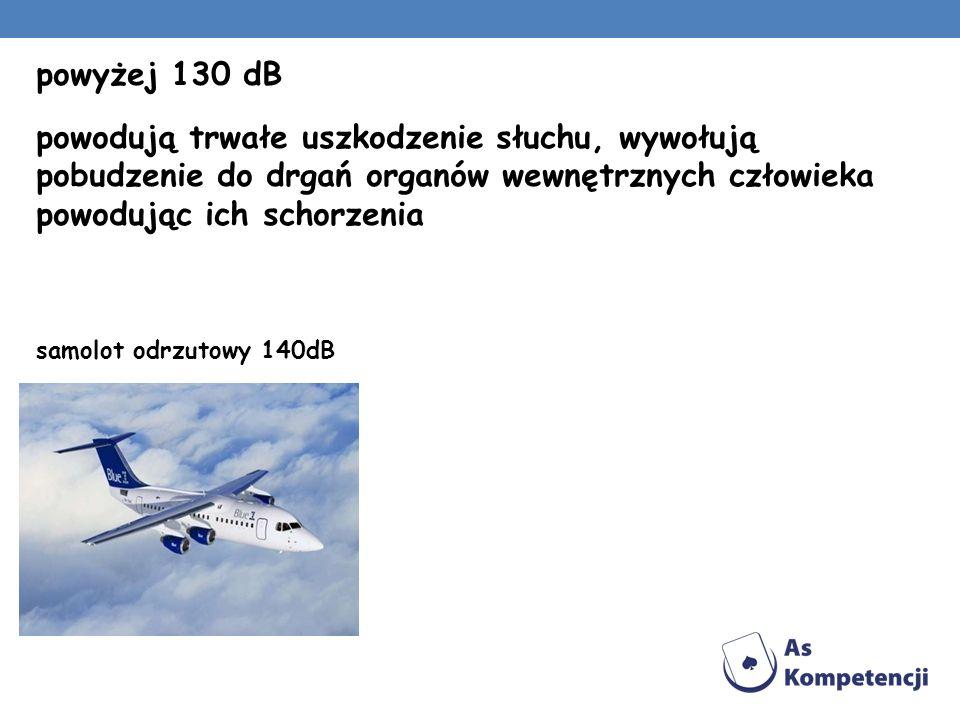 powyżej 130 dB powodują trwałe uszkodzenie słuchu, wywołują pobudzenie do drgań organów wewnętrznych człowieka powodując ich schorzenia samolot odrzut