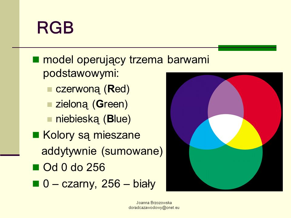 Joanna Brzozowska doradcazawodowy@onet.eu RGB model operujący trzema barwami podstawowymi: czerwoną (Red) zieloną (Green) niebieską (Blue) Kolory są m