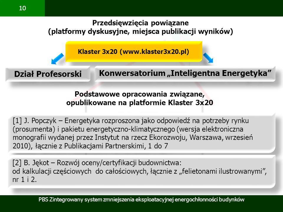 PBS Zintegrowany system zmniejszenia eksploatacyjnej energochłonności budynków 10 Przedsięwzięcia powiązane (platformy dyskusyjne, miejsca publikacji