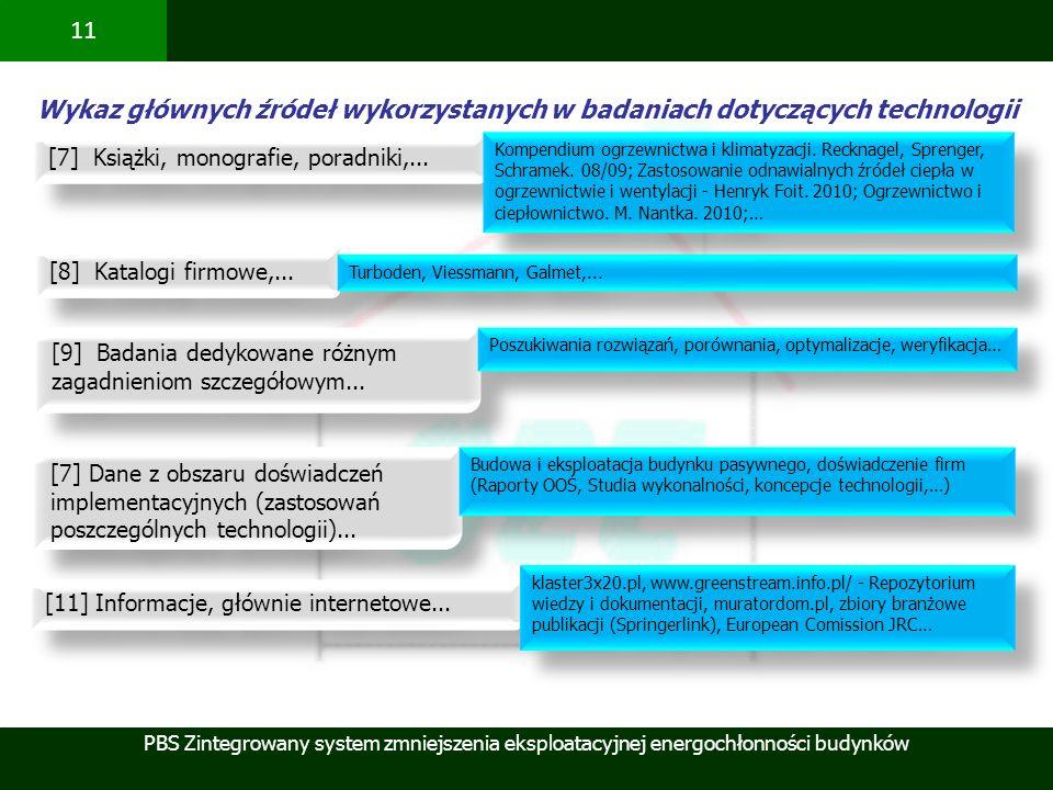 PBS Zintegrowany system zmniejszenia eksploatacyjnej energochłonności budynków 11 [7] Książki, monografie, poradniki,... [8] Katalogi firmowe,... [9]