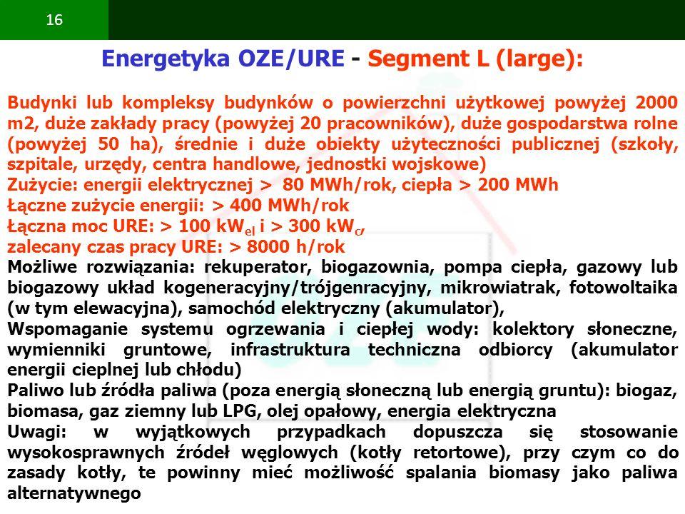 PBS Zintegrowany system zmniejszenia eksploatacyjnej energochłonności budynków 16 Energetyka OZE/URE - Segment L (large): Budynki lub kompleksy budynk