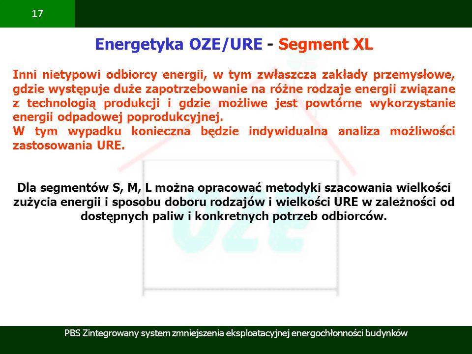 PBS Zintegrowany system zmniejszenia eksploatacyjnej energochłonności budynków 17 Energetyka OZE/URE - Segment XL Inni nietypowi odbiorcy energii, w t