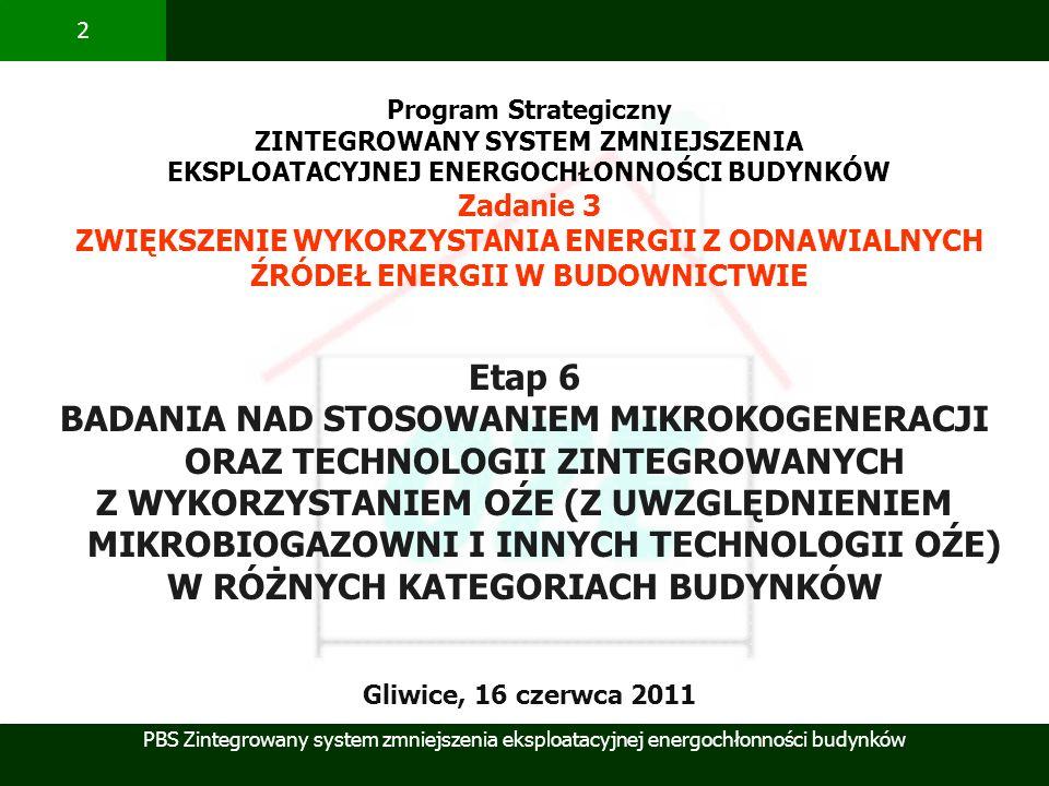 PBS Zintegrowany system zmniejszenia eksploatacyjnej energochłonności budynków 23 Wykorzystanie energii wiatru w zależności od lokalizacji Mikrowiatrak, v start = 3 m/s Katowice mikrowiatrak 3 kW na bud.