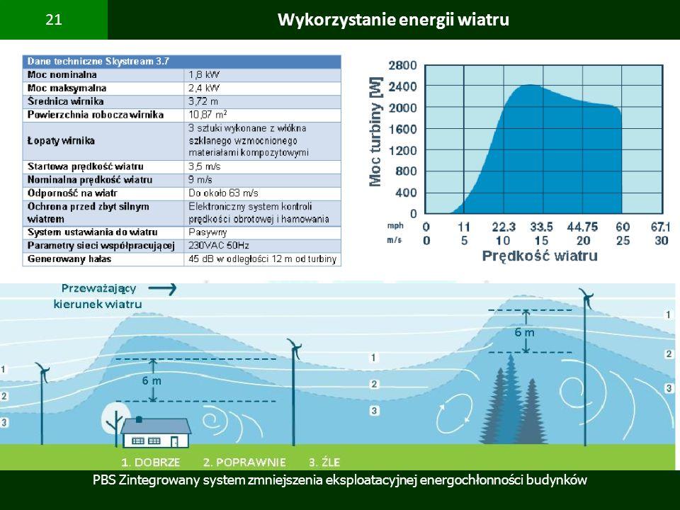 PBS Zintegrowany system zmniejszenia eksploatacyjnej energochłonności budynków 21 Wykorzystanie energii wiatru