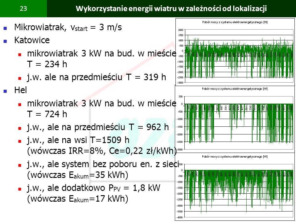 PBS Zintegrowany system zmniejszenia eksploatacyjnej energochłonności budynków 23 Wykorzystanie energii wiatru w zależności od lokalizacji Mikrowiatra