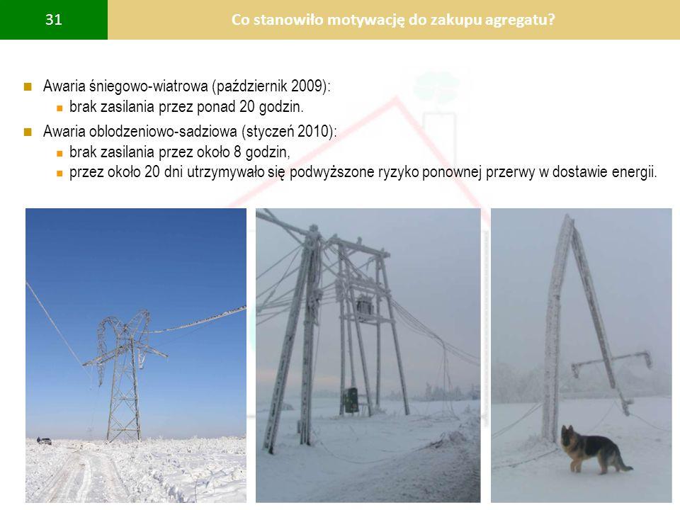 PBS Zintegrowany system zmniejszenia eksploatacyjnej energochłonności budynków 31Co stanowiło motywację do zakupu agregatu? Awaria śniegowo-wiatrowa (