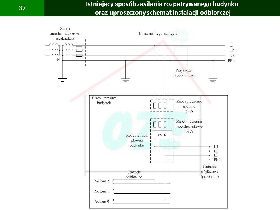 PBS Zintegrowany system zmniejszenia eksploatacyjnej energochłonności budynków 37 Istniejący sposób zasilania rozpatrywanego budynku oraz uproszczony