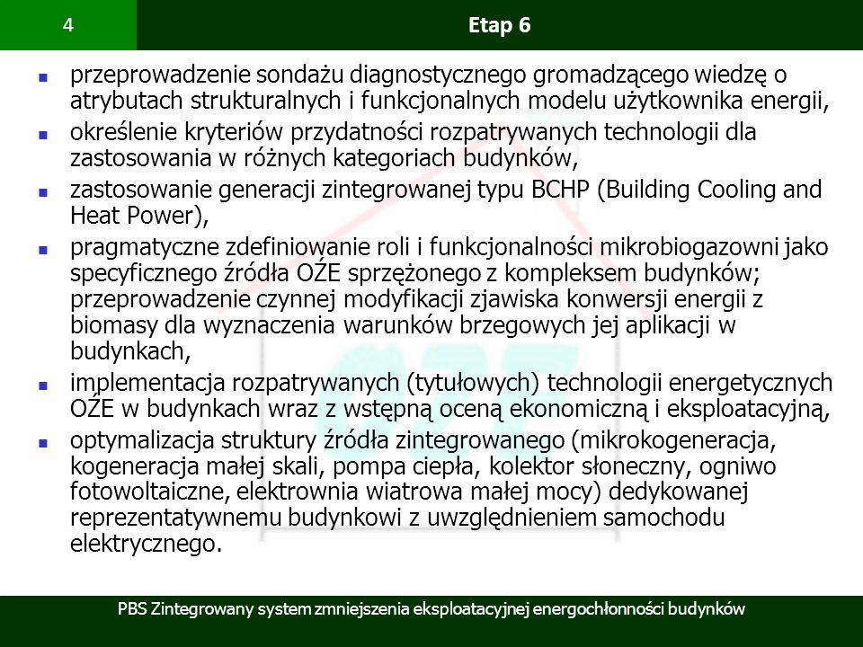 PBS Zintegrowany system zmniejszenia eksploatacyjnej energochłonności budynków 55 Etap 6 – Optymalizacja źródeł OZE W etapie 6 dokonano optymalizacji aplikacji OZE (kolektor słoneczny oraz pompa ciepła) na potrzeby reprezentatywnego budynku z uwzględnieniem nakładów: technicznych i ich wystarczalności oraz finansowych, w szczególności dotyczących okresu zwrotu inwestycji