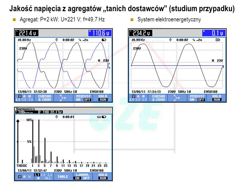 PBS Zintegrowany system zmniejszenia eksploatacyjnej energochłonności budynków 42 Wybrane parametry charakteryzujące jakość energii przy różnych sposo