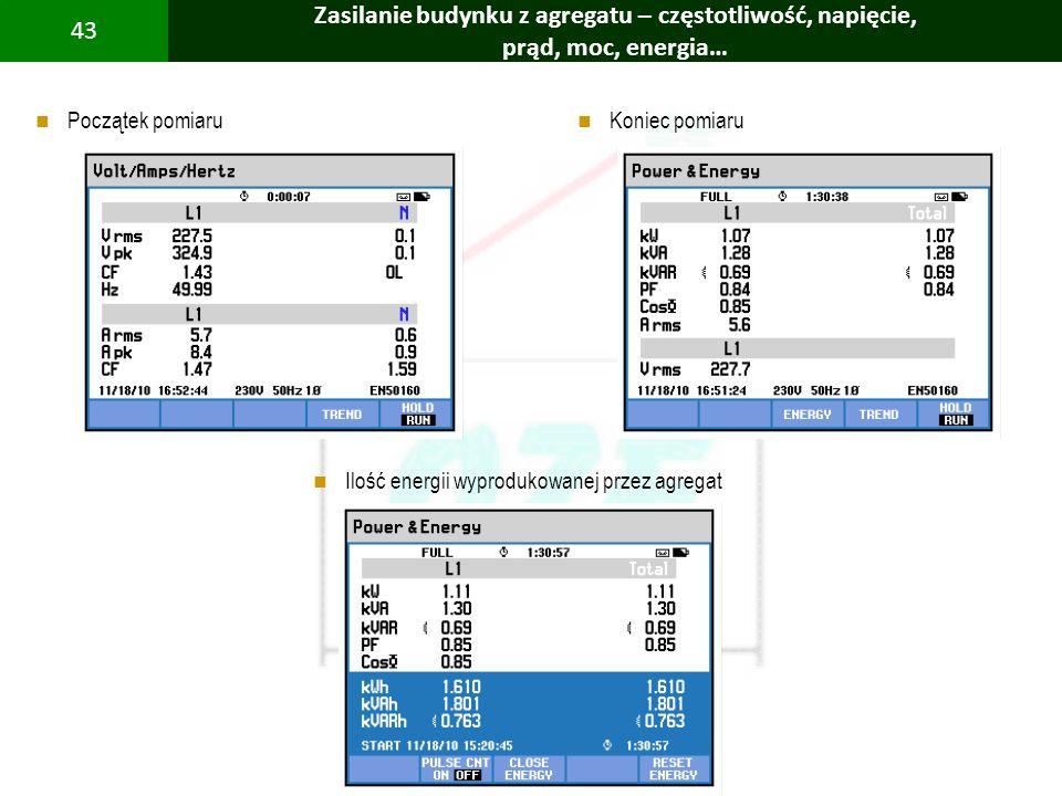 PBS Zintegrowany system zmniejszenia eksploatacyjnej energochłonności budynków 43 Zasilanie budynku z agregatu – częstotliwość, napięcie, prąd, moc, e