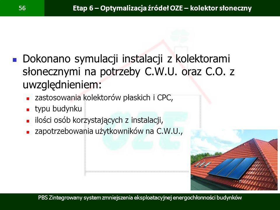 PBS Zintegrowany system zmniejszenia eksploatacyjnej energochłonności budynków 56 Etap 6 – Optymalizacja źródeł OZE – kolektor słoneczny Dokonano symu