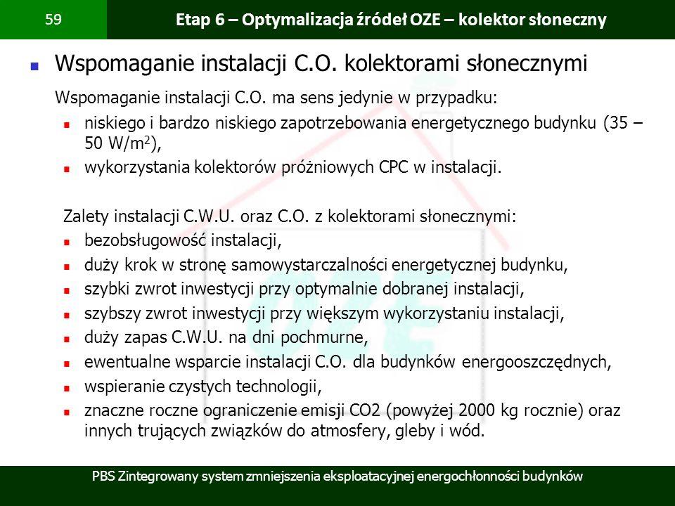 PBS Zintegrowany system zmniejszenia eksploatacyjnej energochłonności budynków 59 Etap 6 – Optymalizacja źródeł OZE – kolektor słoneczny Wspomaganie i