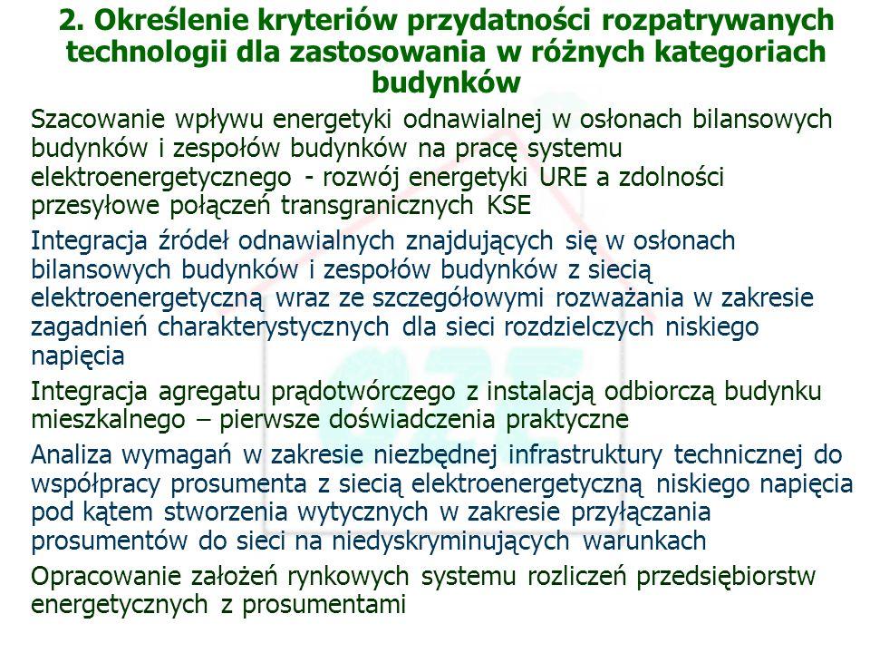PBS Zintegrowany system zmniejszenia eksploatacyjnej energochłonności budynków 6 Etap 6 2. Określenie kryteriów przydatności rozpatrywanych technologi