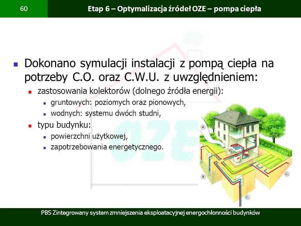 PBS Zintegrowany system zmniejszenia eksploatacyjnej energochłonności budynków 60 Etap 6 – Optymalizacja źródeł OZE – pompa ciepła Dokonano symulacji