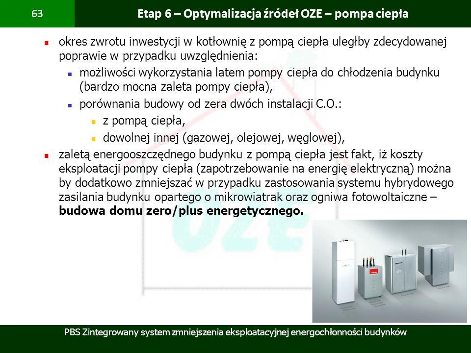 PBS Zintegrowany system zmniejszenia eksploatacyjnej energochłonności budynków 63 Etap 6 – Optymalizacja źródeł OZE – pompa ciepła okres zwrotu inwest