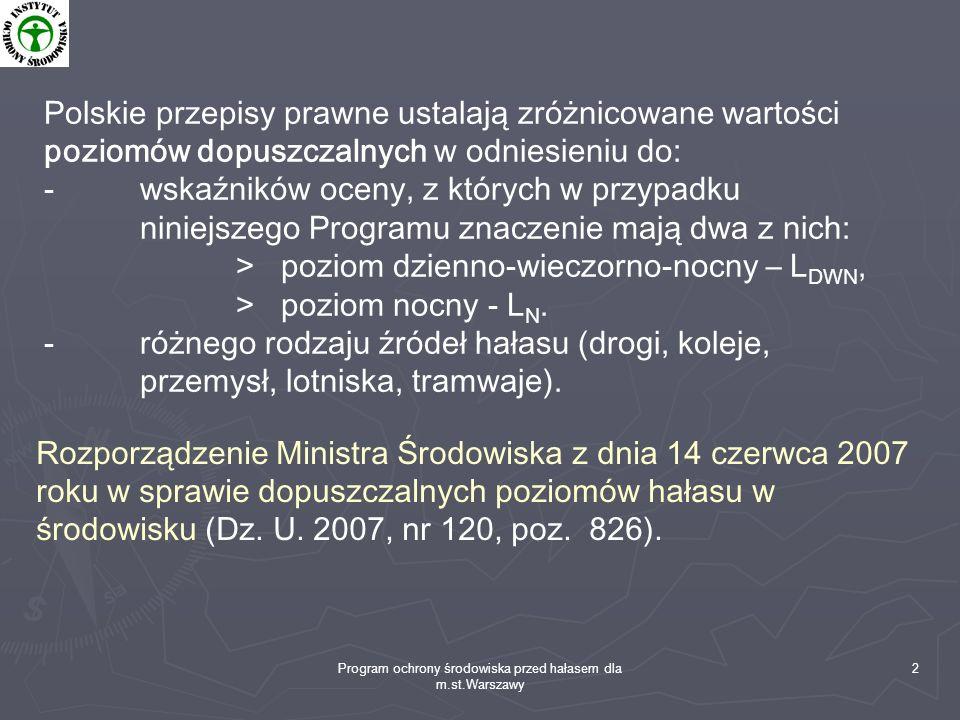 Program ochrony środowiska przed hałasem dla m.st.Warszawy 2 Polskie przepisy prawne ustalają zróżnicowane wartości poziomów dopuszczalnych w odniesie