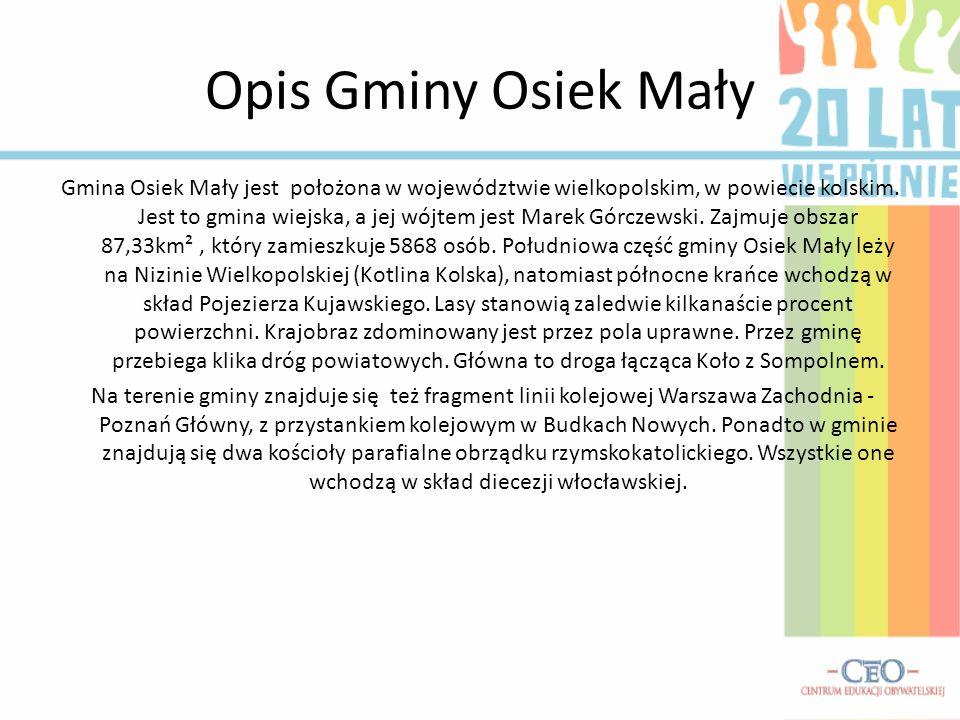 Opis Gminy Osiek Mały Gmina Osiek Mały jest położona w województwie wielkopolskim, w powiecie kolskim.