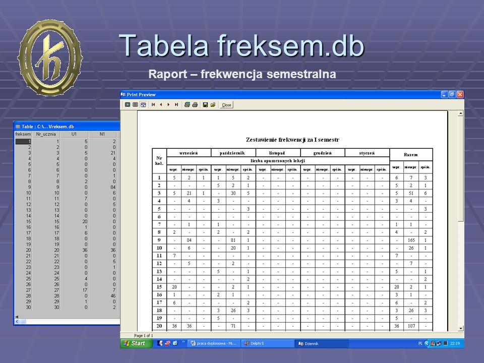 Tabela ocsem.db Raport – semestralne zestawienie ocen