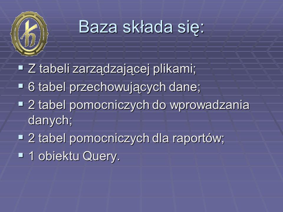 Tabele Zarządza plikami przechowują dane do raportów do wprowadzania danych Obiekt Query