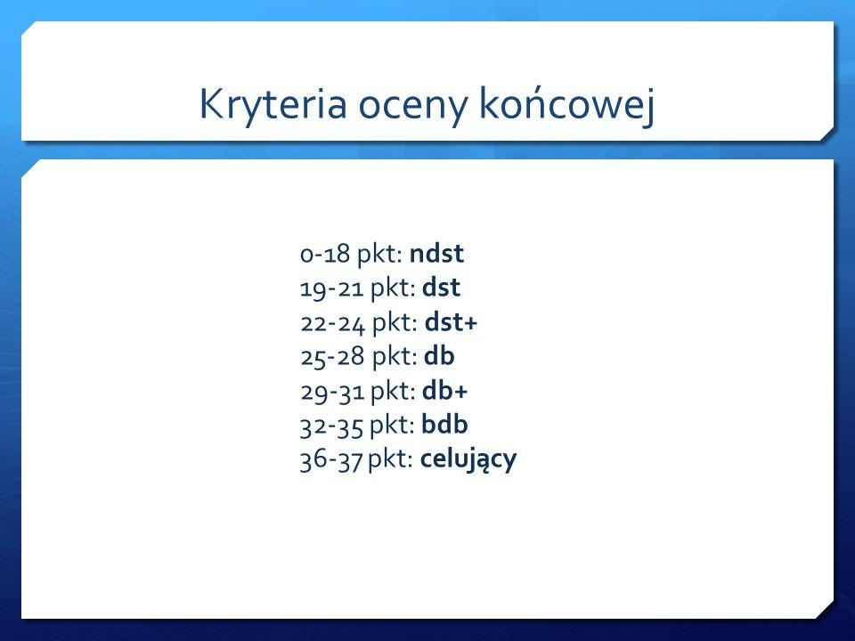 Kryteria oceny końcowej 0-18 pkt: ndst 19-21 pkt: dst 22-24 pkt: dst+ 25-28 pkt: db 29-31 pkt: db+ 32-35 pkt: bdb 36-37 pkt: celujący