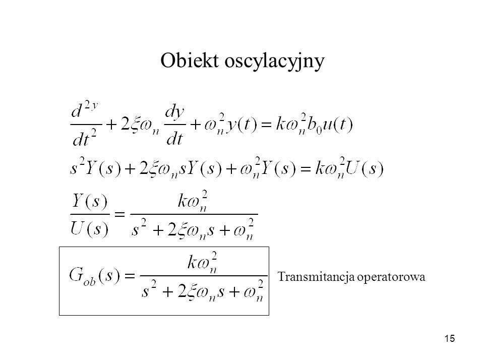 15 Obiekt oscylacyjny Transmitancja operatorowa
